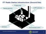 itt radio station infrastructure ground site