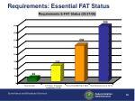 requirements essential fat status