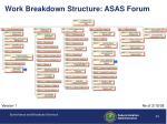 work breakdown structure asas forum