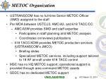 metoc organization