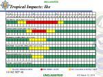 tropical impacts ike