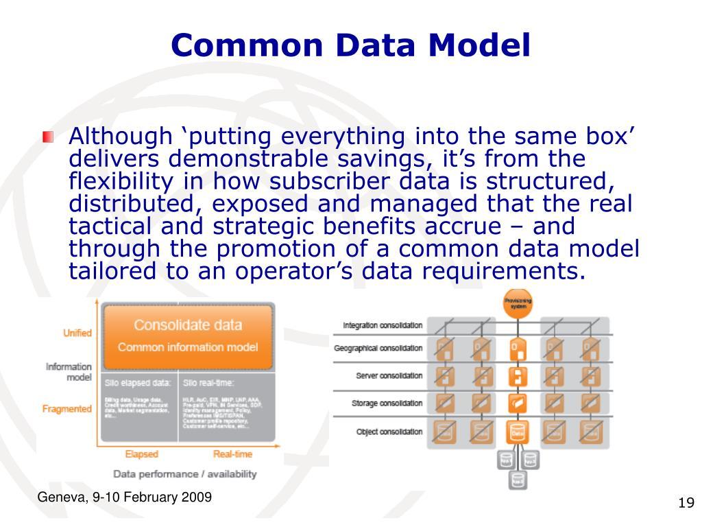 Common Data Model
