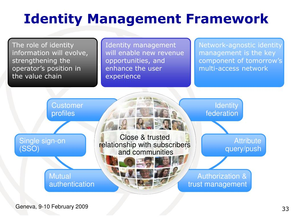 Identity Management Framework