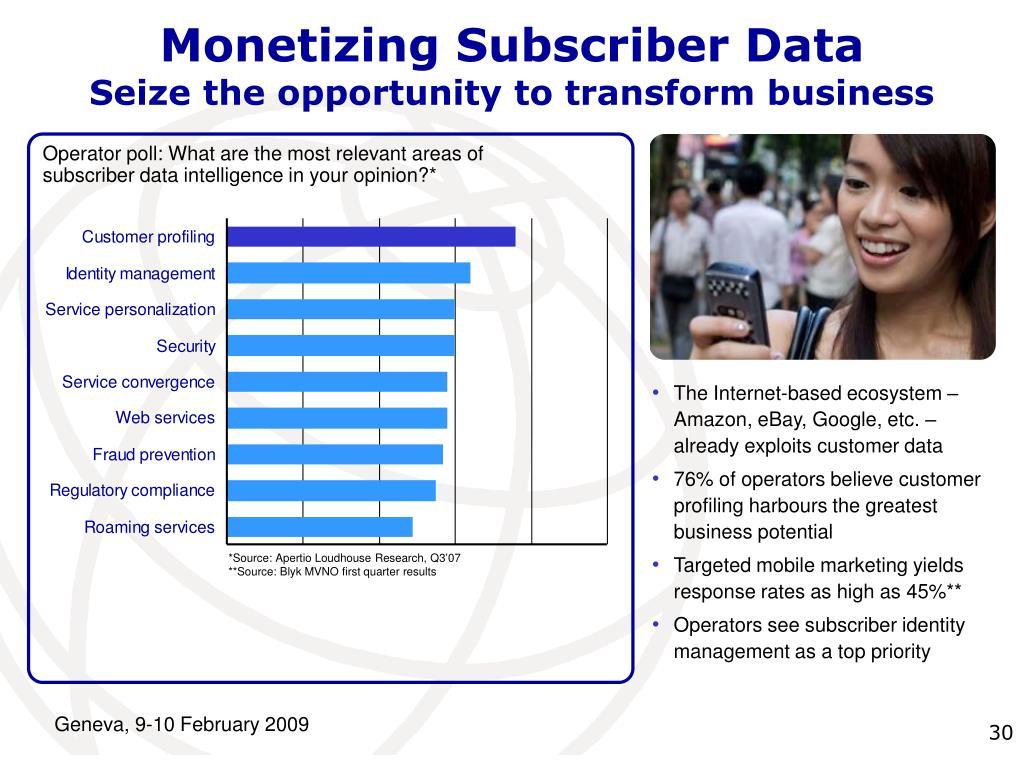 Monetizing Subscriber Data