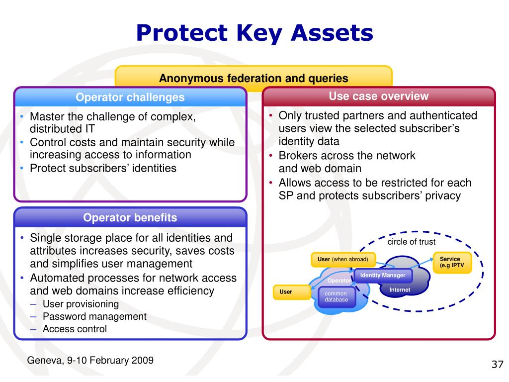 Protect Key Assets