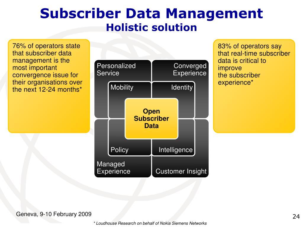Subscriber Data Management