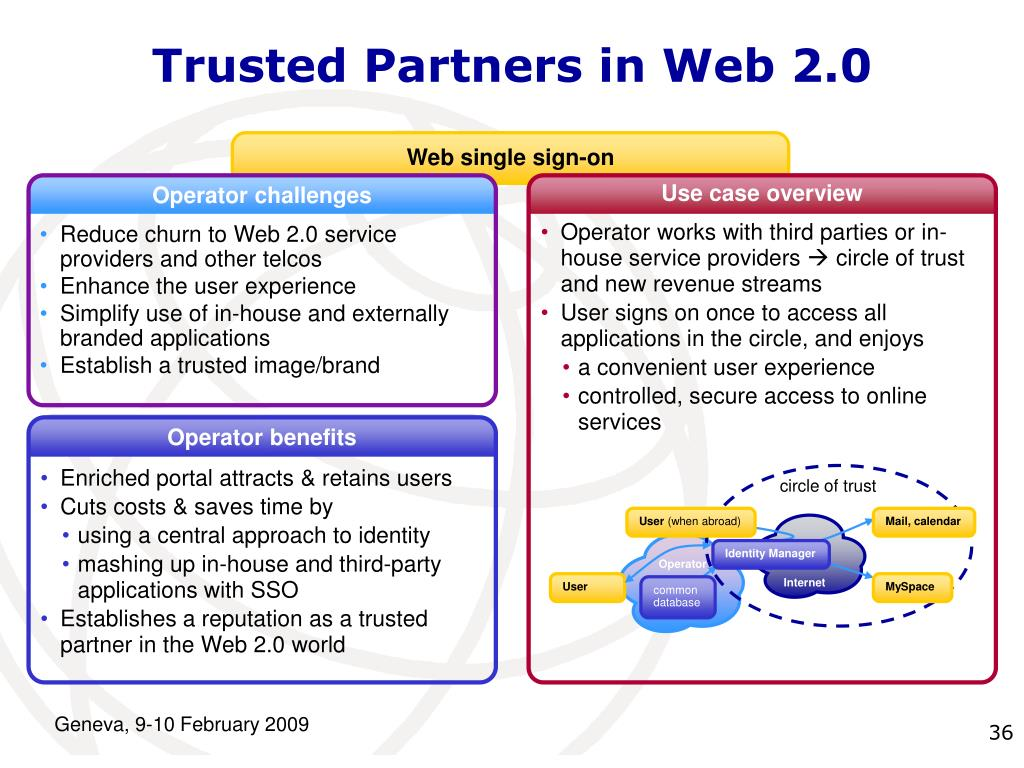 Trusted Partners in Web 2.0