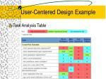 user centered design example25