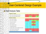 user centered design example26