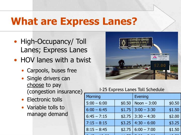 What are express lanes