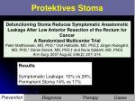 protektives stoma