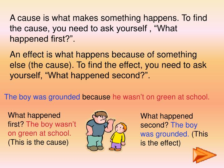 "A cause is what makes something happens. To find the cause, you need to ask yourself , ""What happe..."