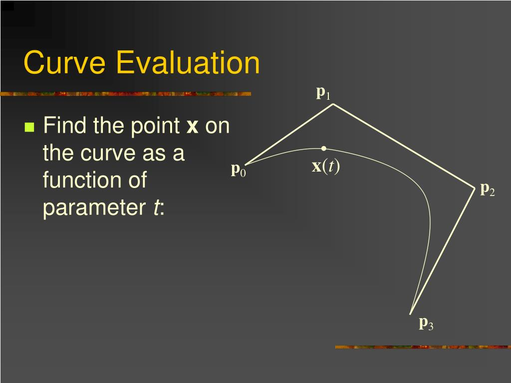 Curve Evaluation
