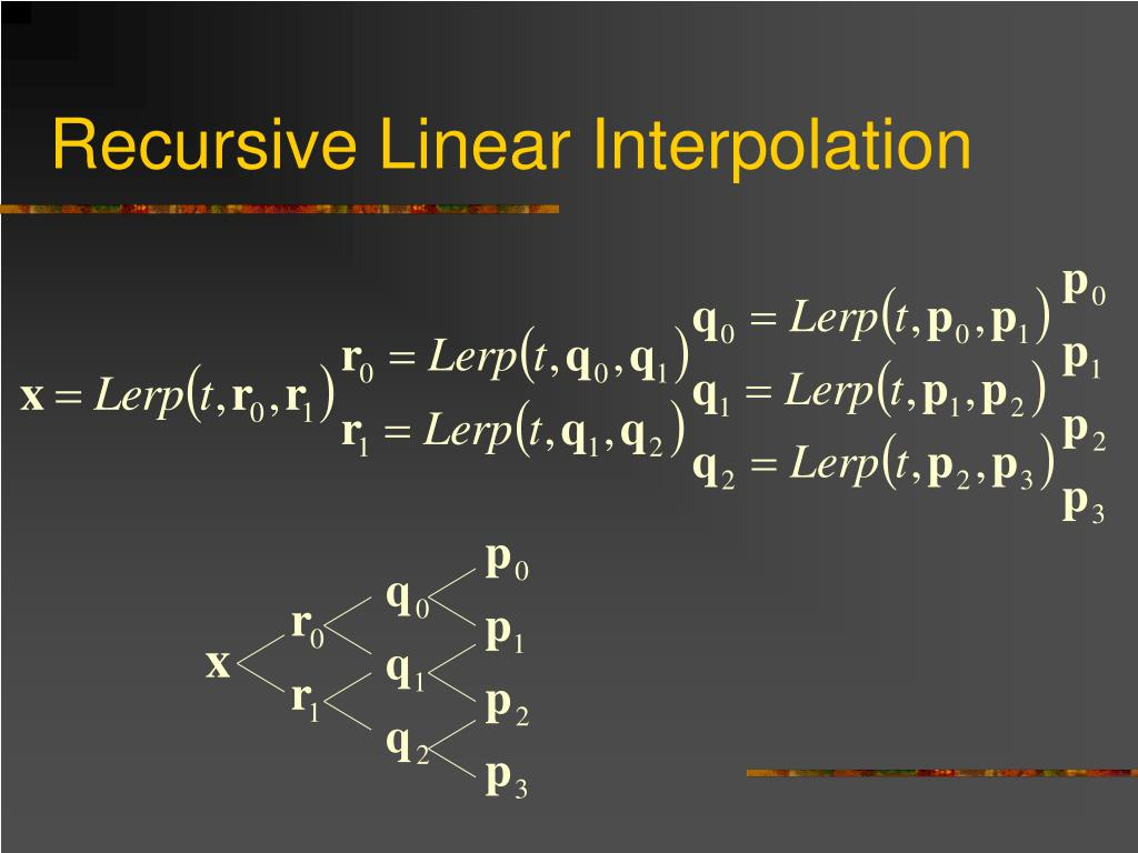 Recursive Linear Interpolation