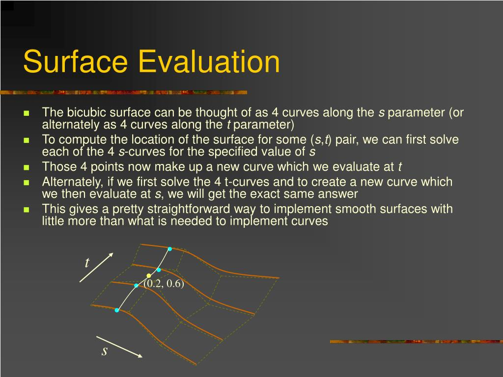 Surface Evaluation