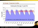 air storage compressor loading28