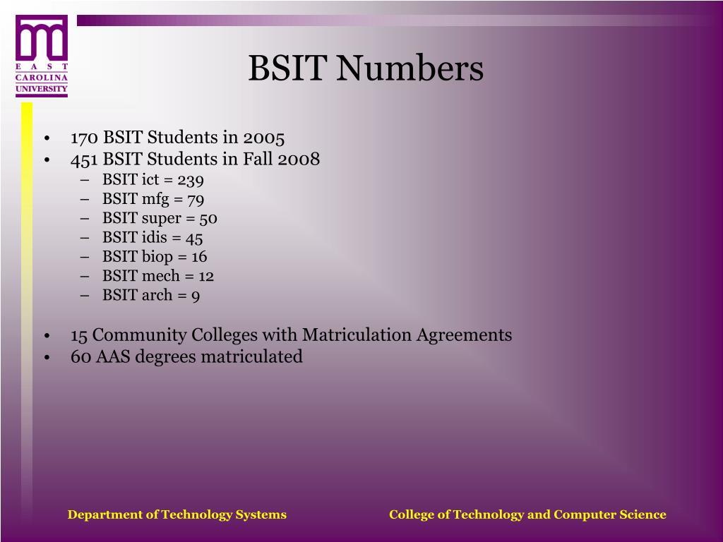 BSIT Numbers