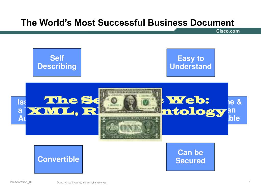 The World's Most Successful Business Document