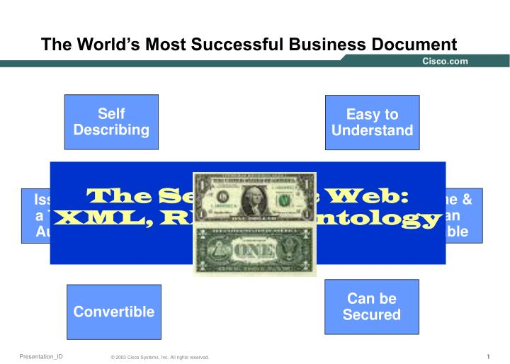 The world s most successful business document