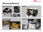 recurring revenue