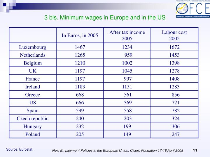 3 bis. Minimum wages in Europe and in the US