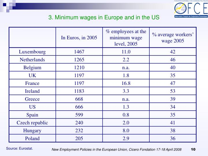 3. Minimum wages in Europe and in the US