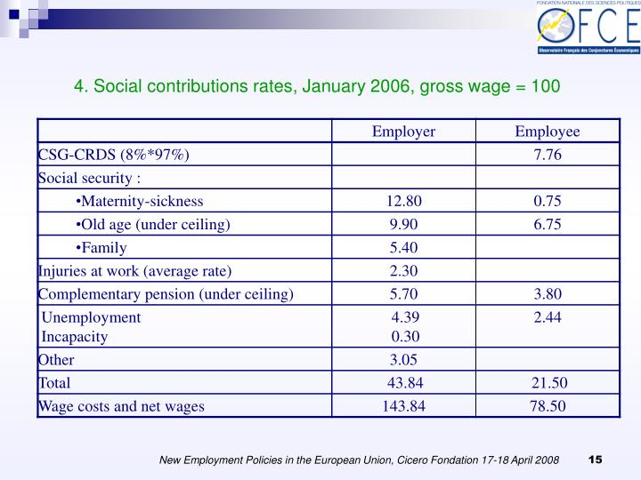 4. Social contributions rates, January 2006, gross wage = 100