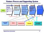 venture process and supporting system