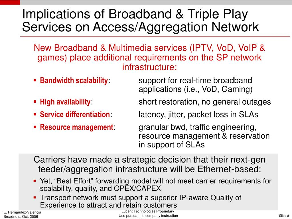 Implications of Broadband & Triple Play Services on Access/Aggregation Network