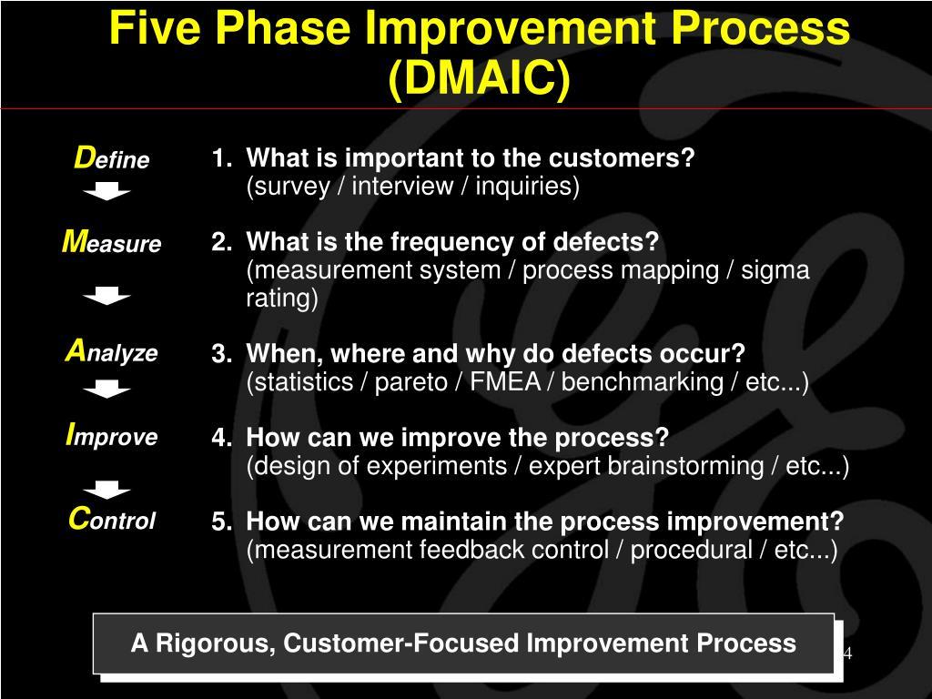 Five Phase Improvement Process