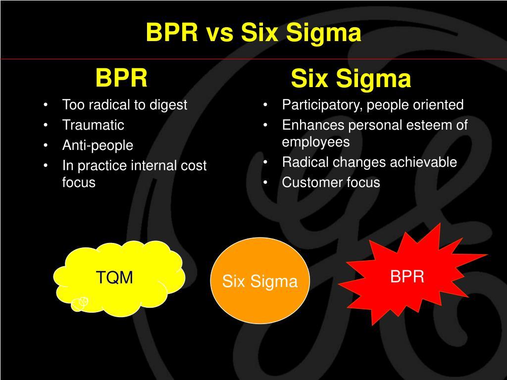 BPR vs Six Sigma