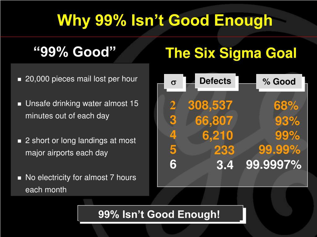The Six Sigma Goal