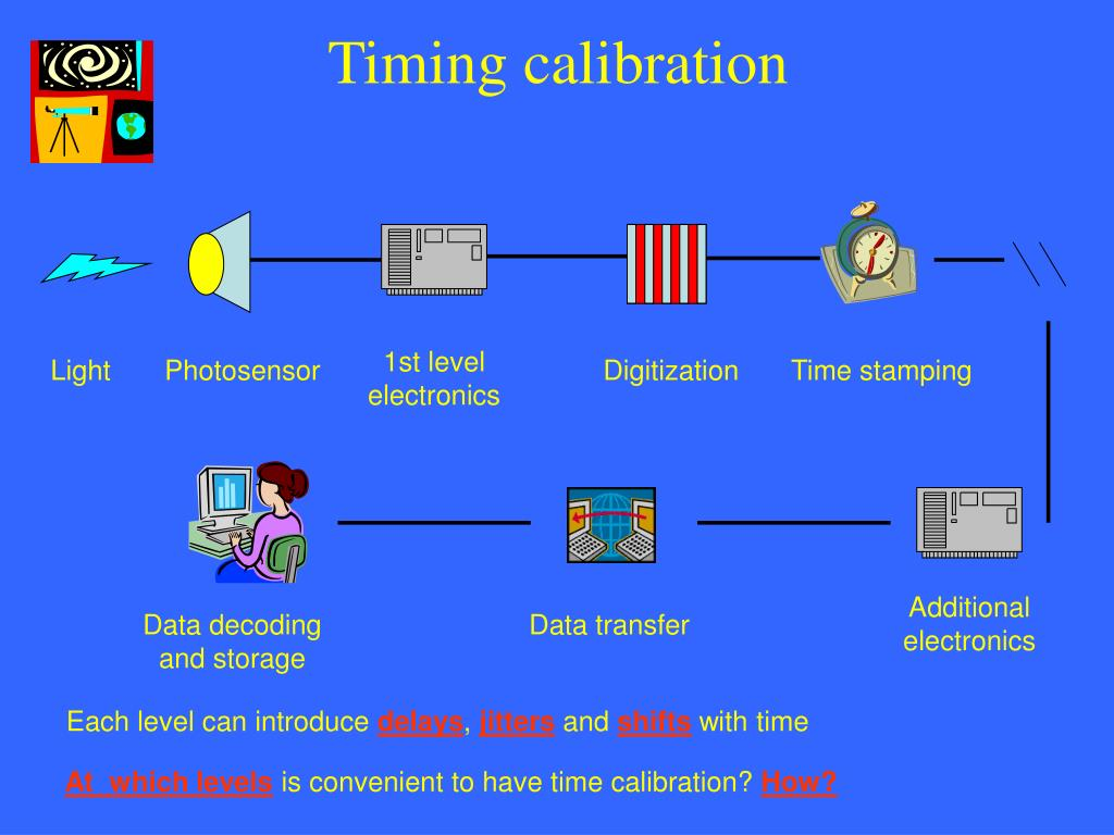 Timing calibration