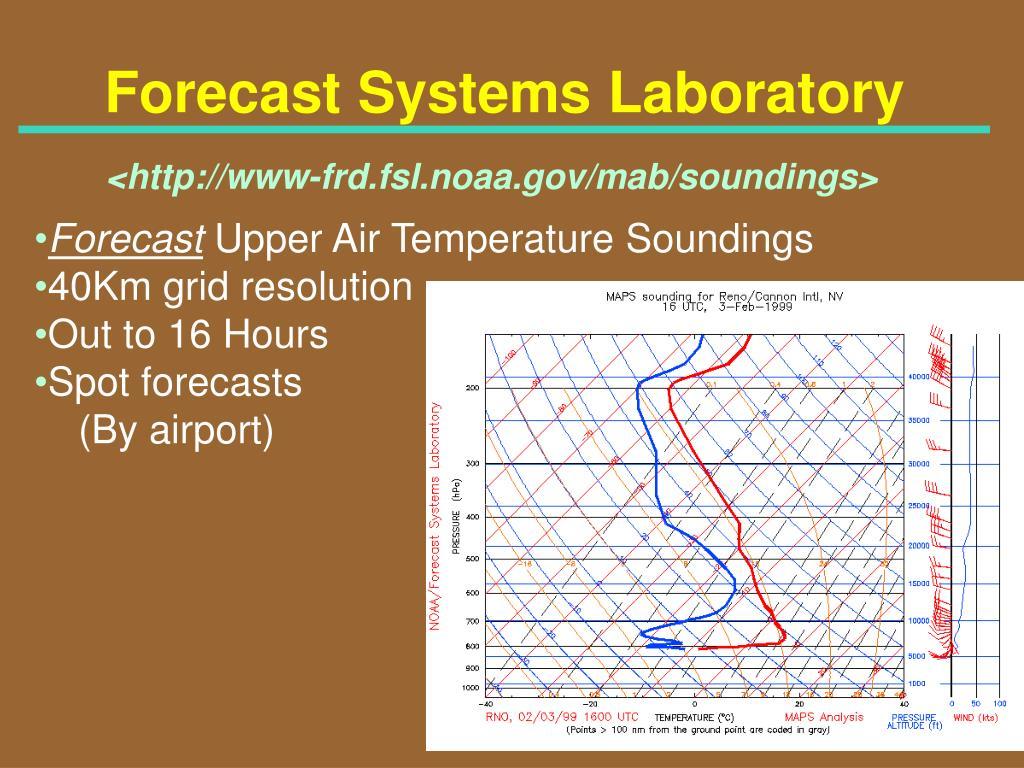 Forecast Systems Laboratory