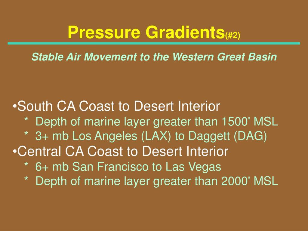 Pressure Gradients