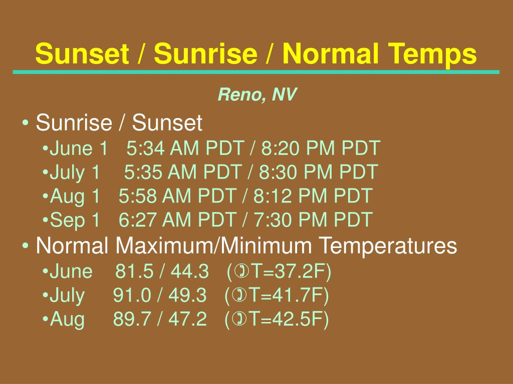 Sunset / Sunrise / Normal Temps