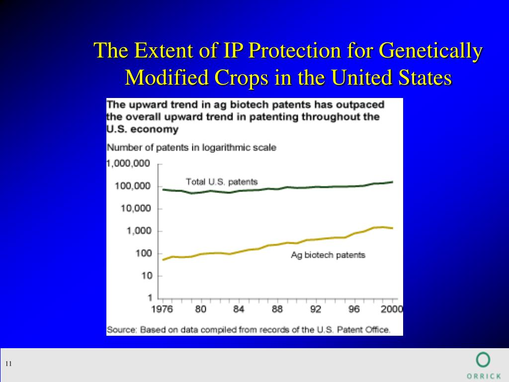 The Extent of IP Protection for Genetically Modified Crops in the United States