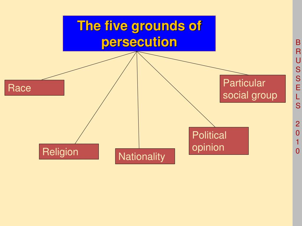 The five grounds of persecution