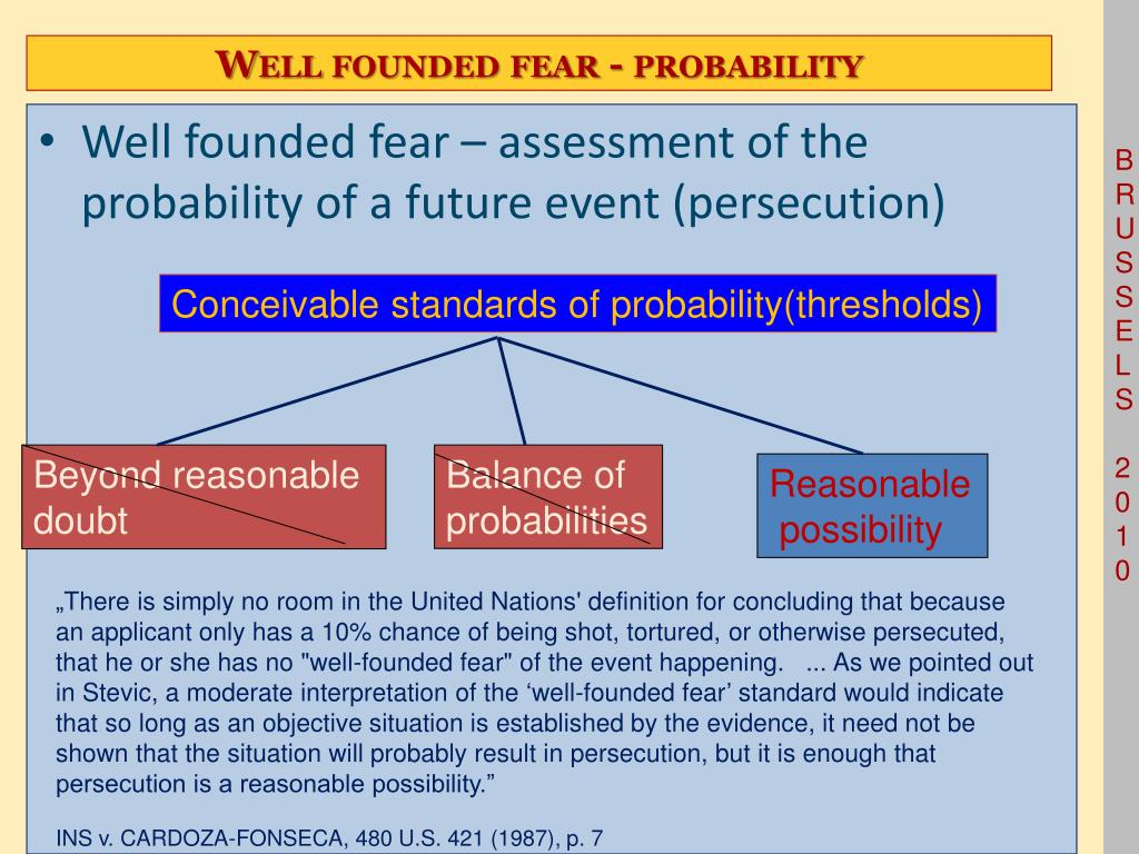 Well founded fear - probability