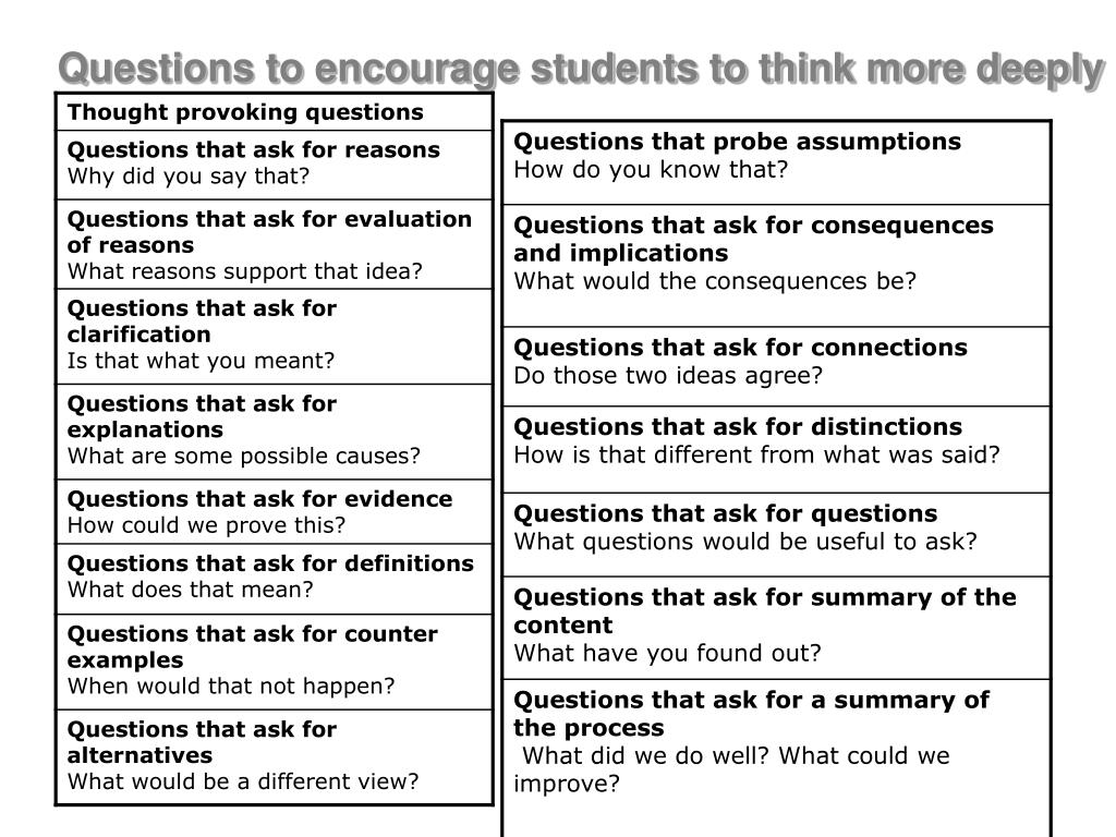 Questions to encourage students to think more deeply