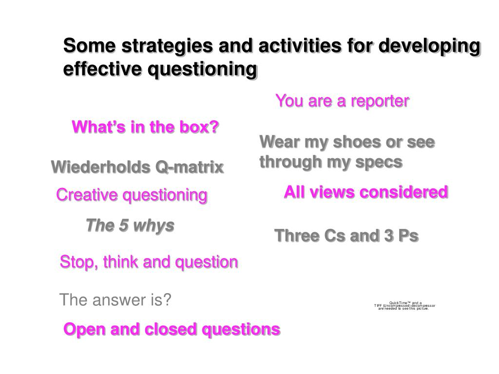 Some strategies and activities for developing