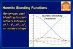 hermite blending functions32
