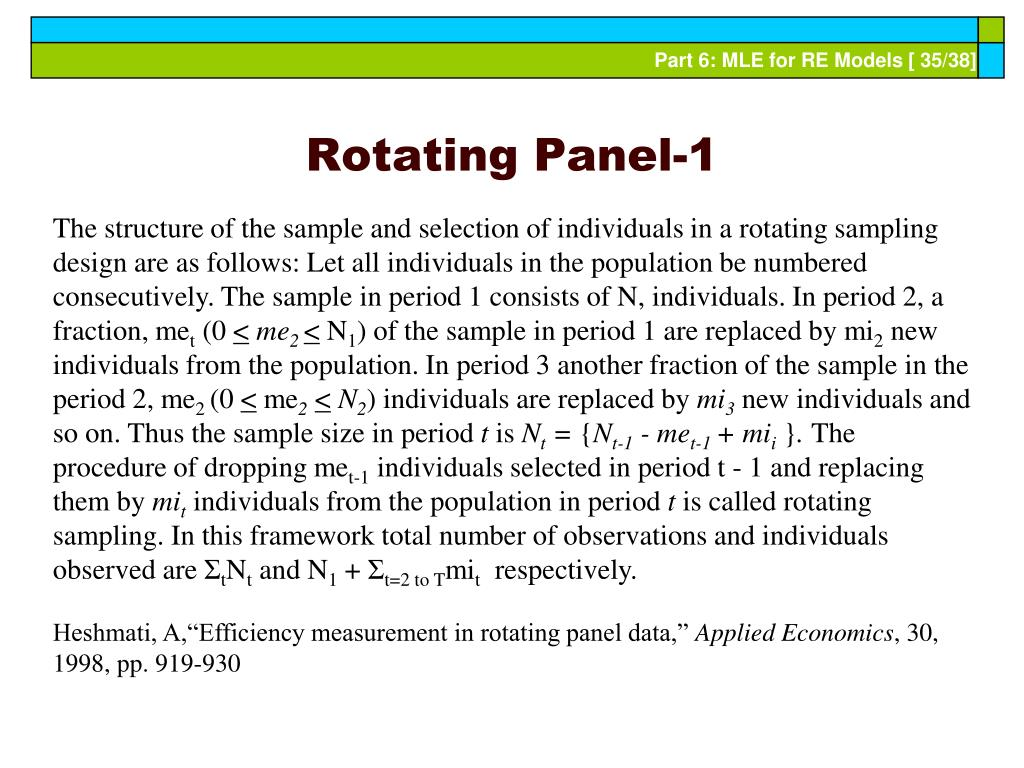 Rotating Panel-1