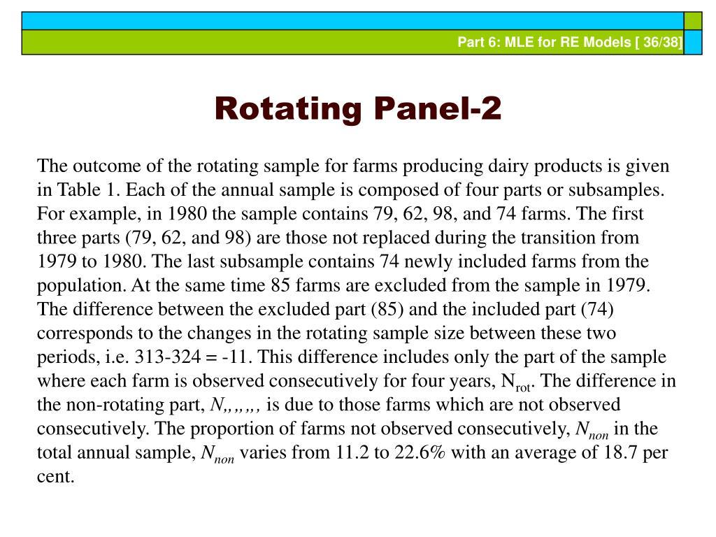 Rotating Panel-2