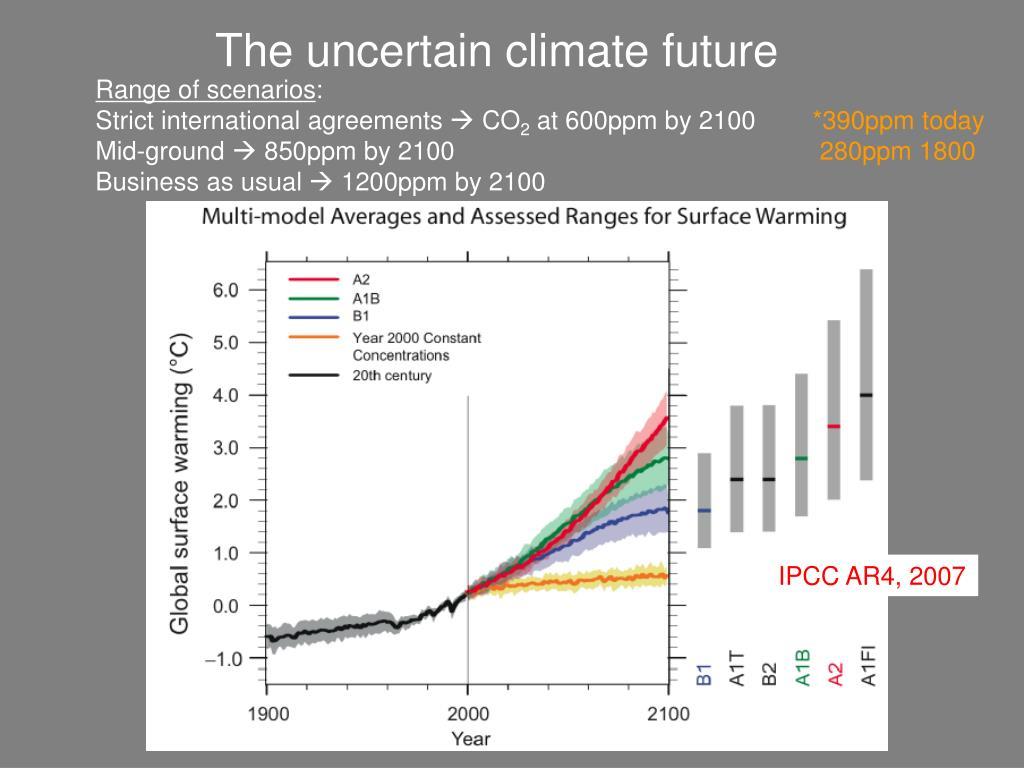 The uncertain climate future