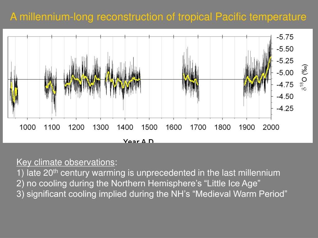 A millennium-long reconstruction of tropical Pacific temperature