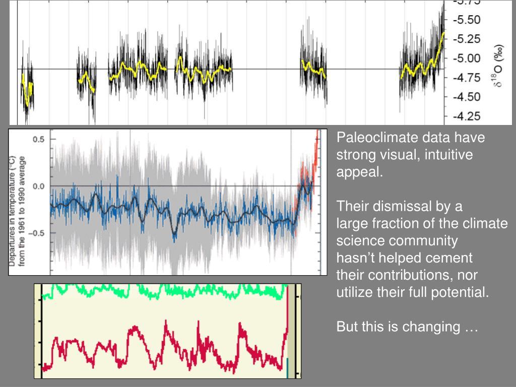 Paleoclimate data have