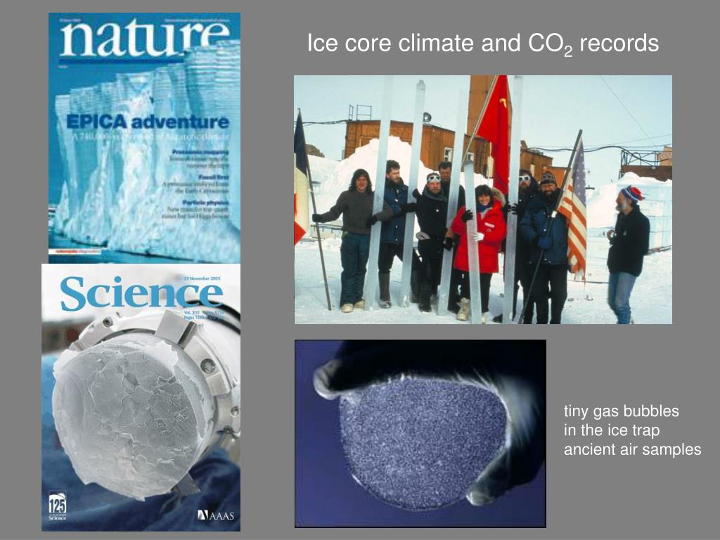Ice core climate and CO