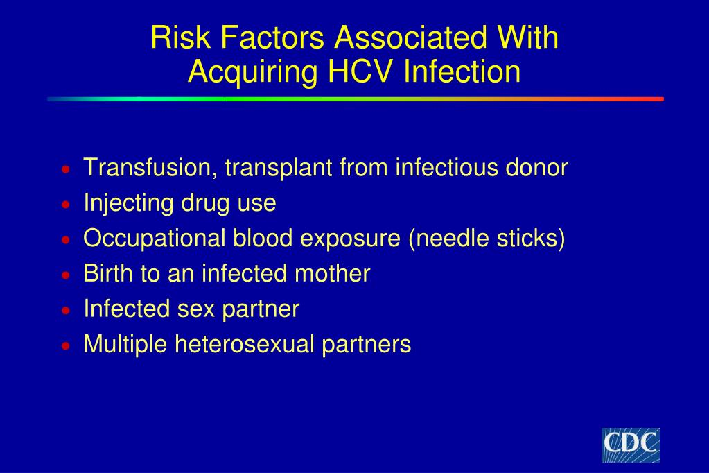 Risk Factors Associated With