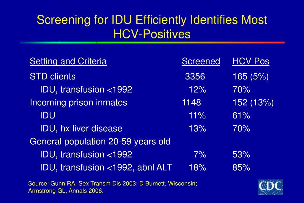 Screening for IDU Efficiently Identifies Most